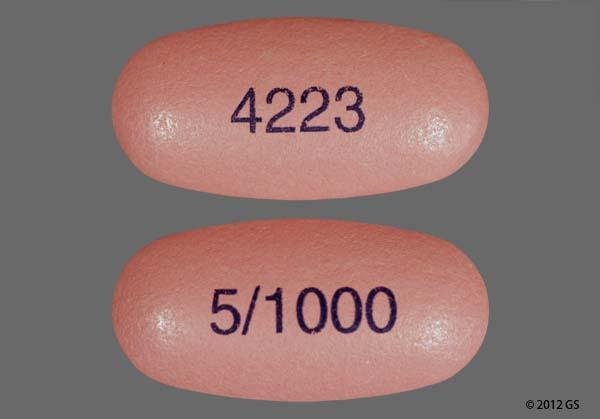 Ivermectin use in humans